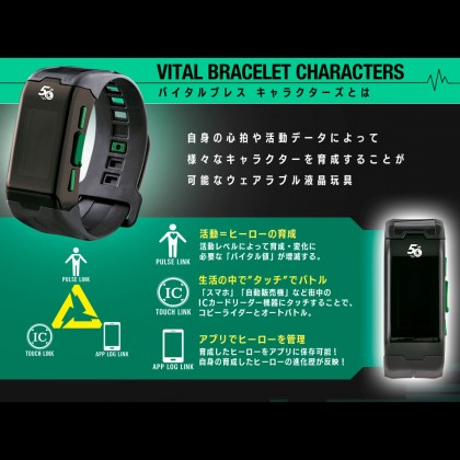 Bandai Vital Bracelet Characters Kamen Rider 50th Anniversary Edition Pre-Order ETA December.2021