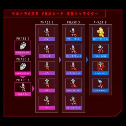 Bandai Vital Bracelet Characters Ultraman 55th Anniversary Edition Pre-Order ETA November.2021